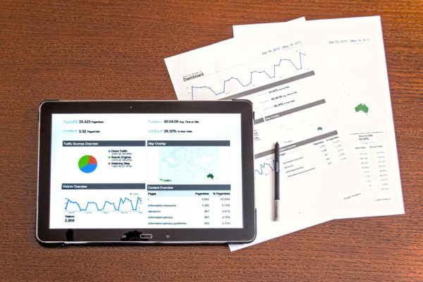 Métrica y Analítica web. Google Analytics